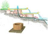 2x onderbouw voor 1 Waterschaal